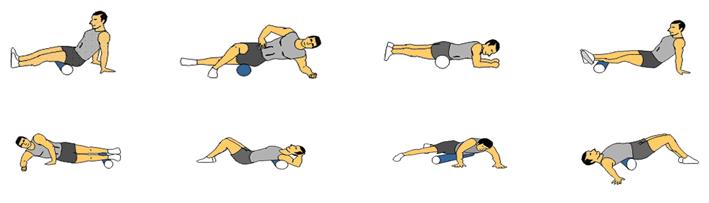 myofasyal gevşetme egzersizlerinin, smr egzersizleri