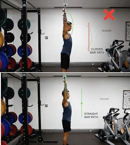 overhead press yapılırken yapılan hatalar, ağırlığın yolu