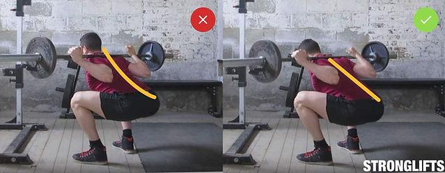 squat yaparken yapılan hatalar, squat yaparken yapılan yanlışlar, squat omurganın pozisyonu