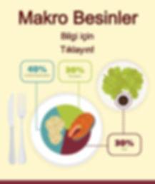 makro besinler, makro besinler nelerdir, makro besinler hakkında bilgiler, hangi makro besinden ne kadar almalıyım, günlük protein ihtiyacı, günlük karbonhidrat ihtiyacı, günlük yağ ihtiyacı, sağlık tabağı, hangi besinden ne kadar yemeliyiz, sağlıklı beslenmek için hangi gıdalardan ne kadar yenilmeli, günlük kaloriler hangi besinlerden tüketilmeli