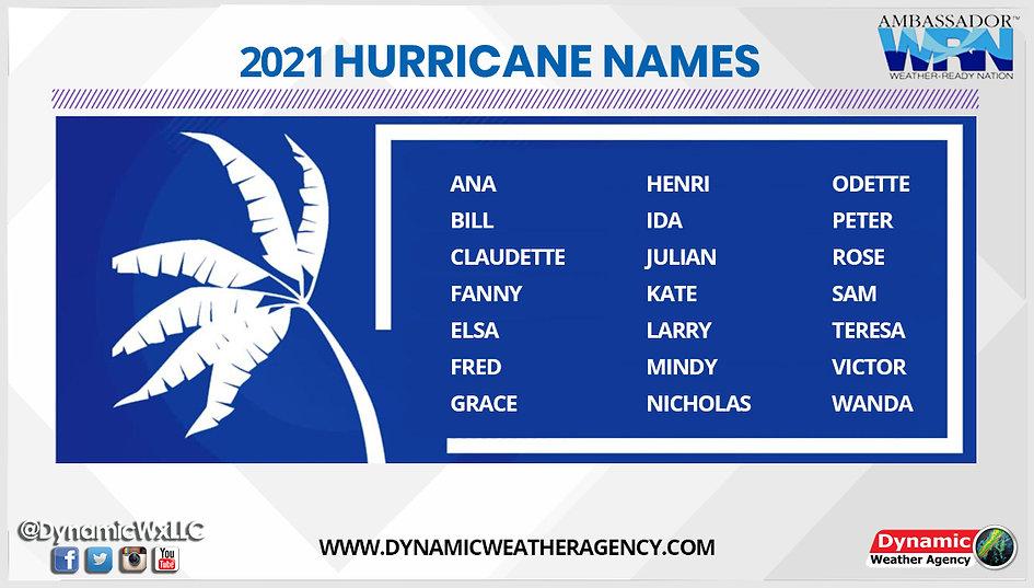 HURRICANE SEASON NAMES.jpg