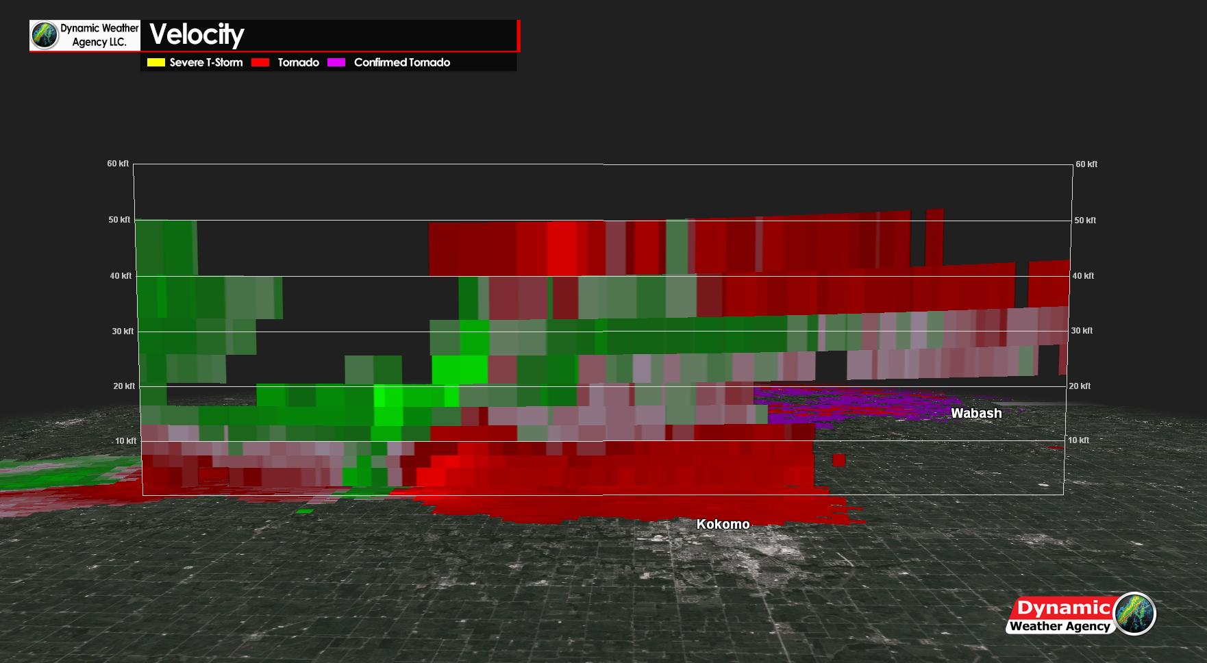 KIND Tornado #2  Near Flora to Near Kokomo Velocity Cross-Section