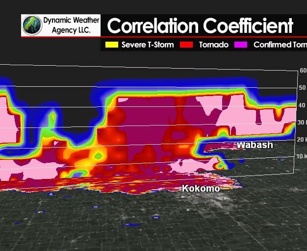 KIND Tornado #2  Near Flora to Near Kokomo CC Cross-Section