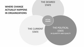 Navigating Change post-COVID 19