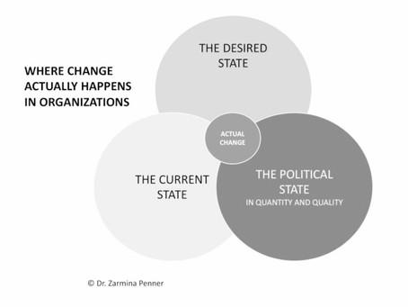 Navigating Change post-COVID 19