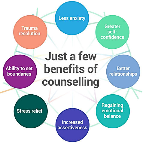 Benefits_of_Counselling-Trish-lee.jpg
