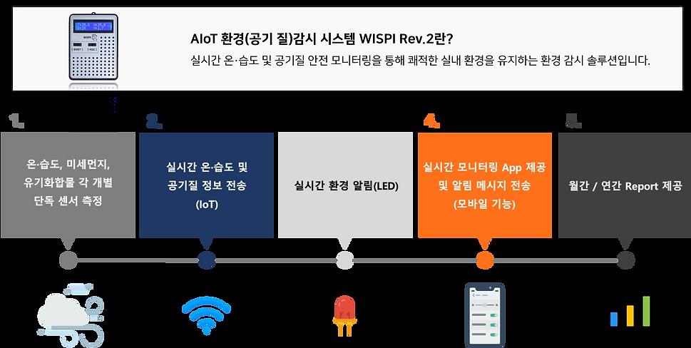 wispi1.png