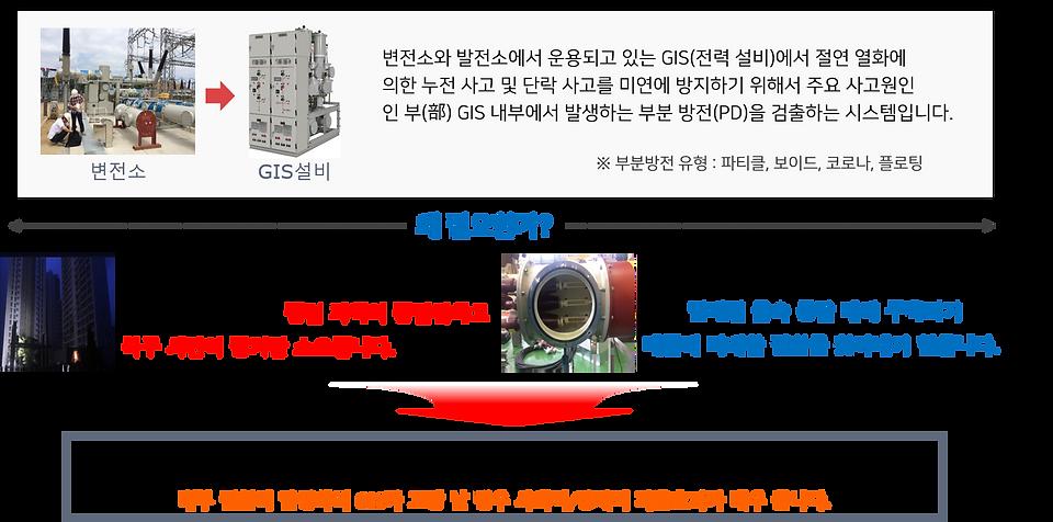 DeepPower1.png