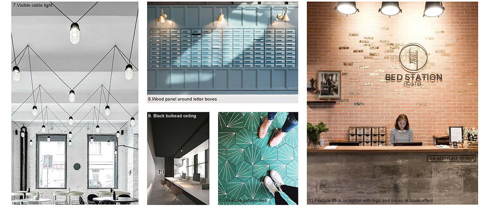 Inspiration Board  Student Accommodation Imperial College