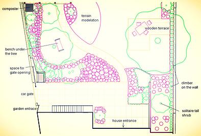 návrh zahrady design