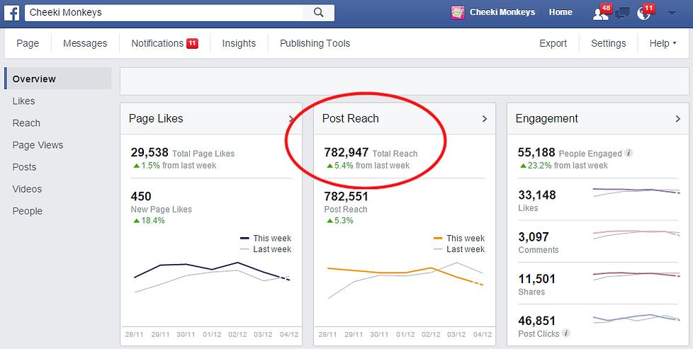 Facebook Stats.png
