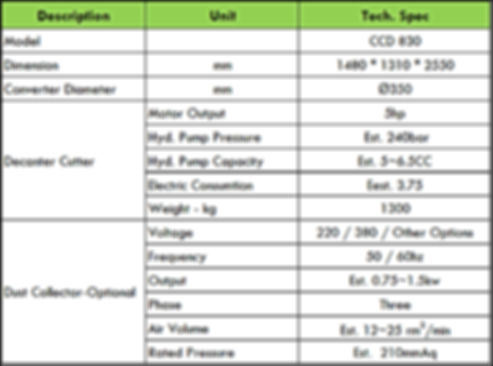 CCD 830 TECH SPEC (2020-0518).jpg