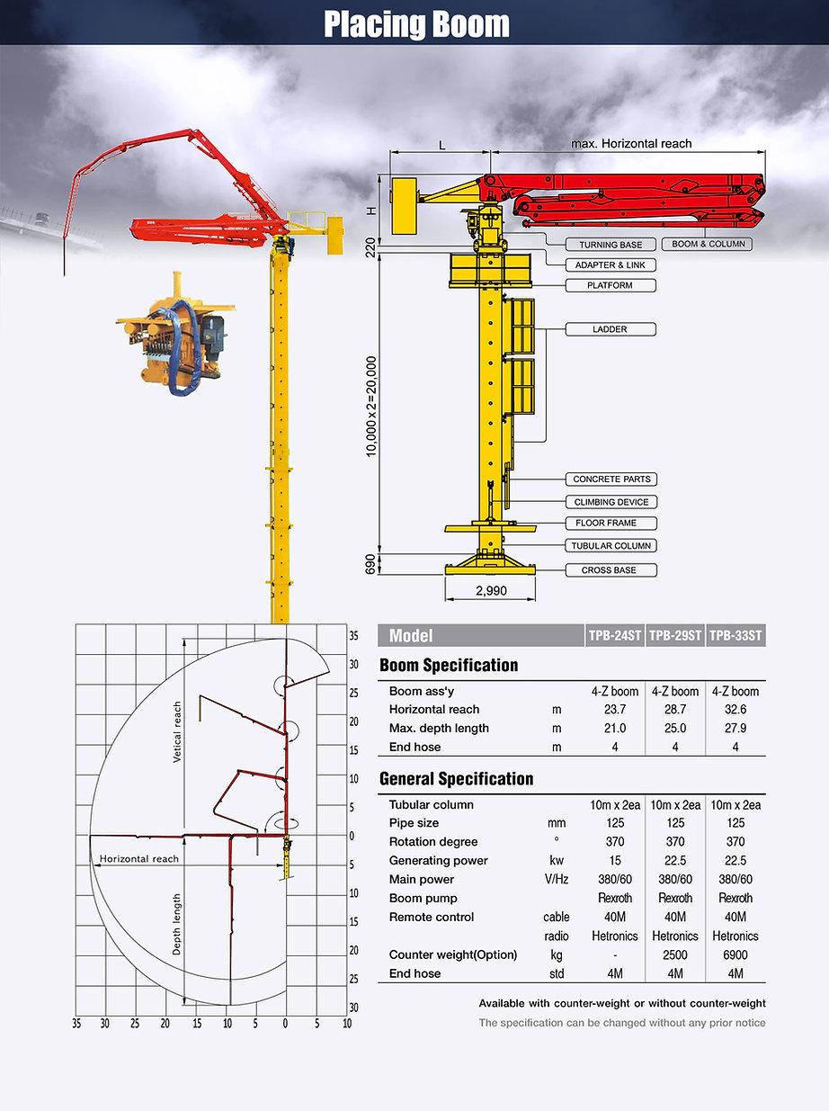 concrete pump, concrete pumping, placing boom