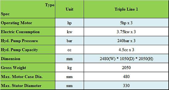 MW 808II TRIPLE LINE 1 TECH SPEC.jpg