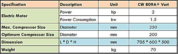 Compressor recycling machine CW809A+ Ver