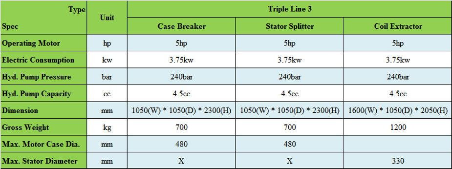 MW 808II TRIPLE LINE 3 TECH SPEC.jpg