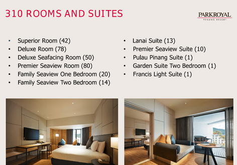 310 ROOMS AND SUITES