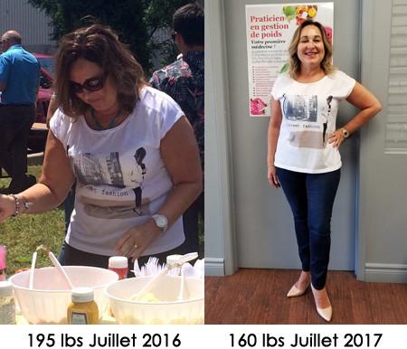 Mes Félicitations à Sylvie Campeau