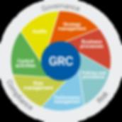framework-grc-2.png