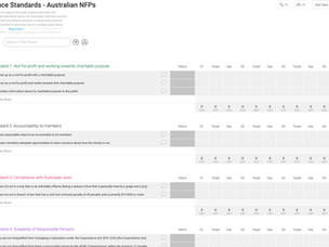 NFP Governance Auditing Tool