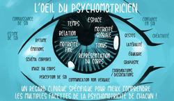 Bilan-psychomoteur-1024x596.jpg