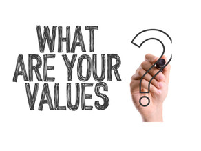 Wellness With Libby - The Value Of Having Values