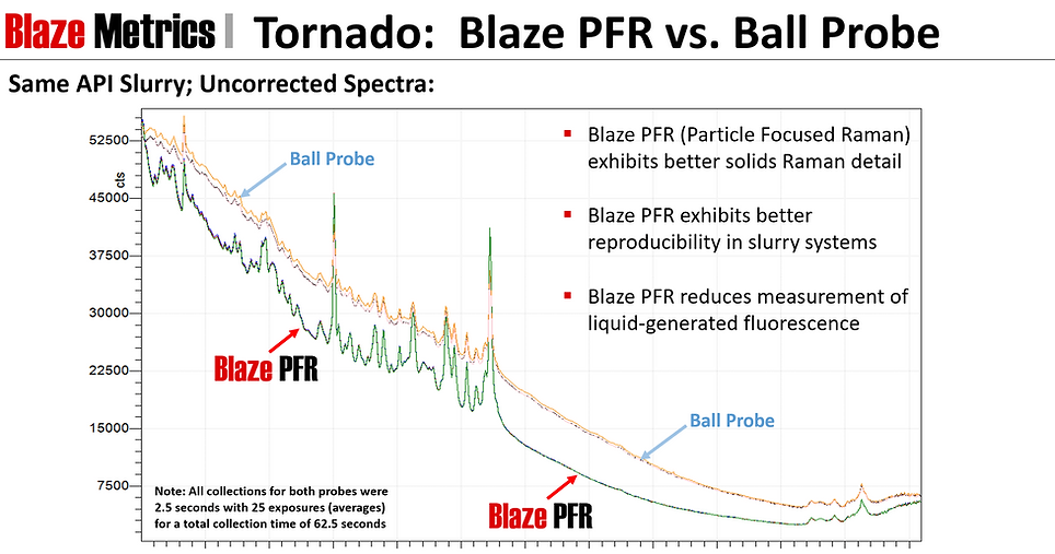 Tornado Blaze vs Ball Probe.png