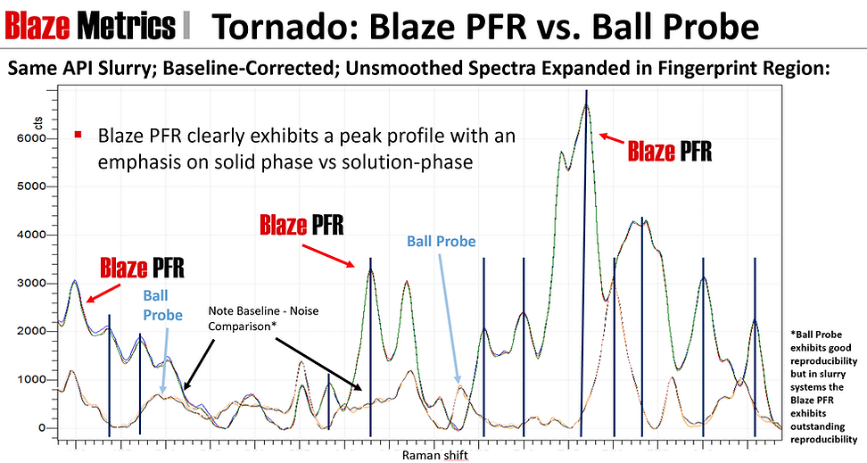 Blaze vs Ball Probe.png