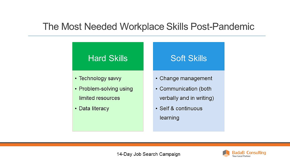 Skills needed in workplace