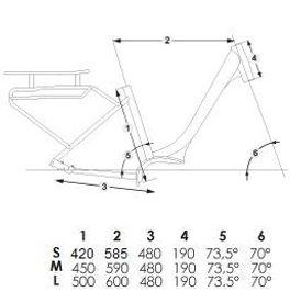Géométrie Unisex Granville
