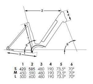 Géométrie Granville Unisex