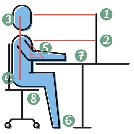 Optimize Your Desk Job Posture