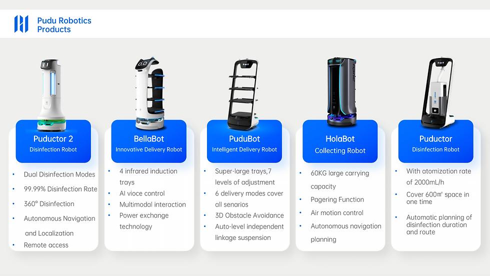 Pudu Robotics Products.png