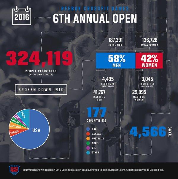 Open_2016