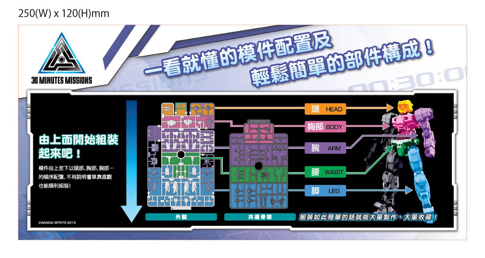 30MM_Panel