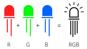 Color the lights using RGB LED