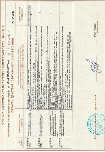 Пигарев сертификат приложение.jpg