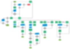 SoftBankflow_880.png
