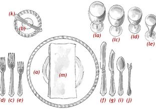 Dica de Etiqueta: posicionamento de talheres e copos à mesa.