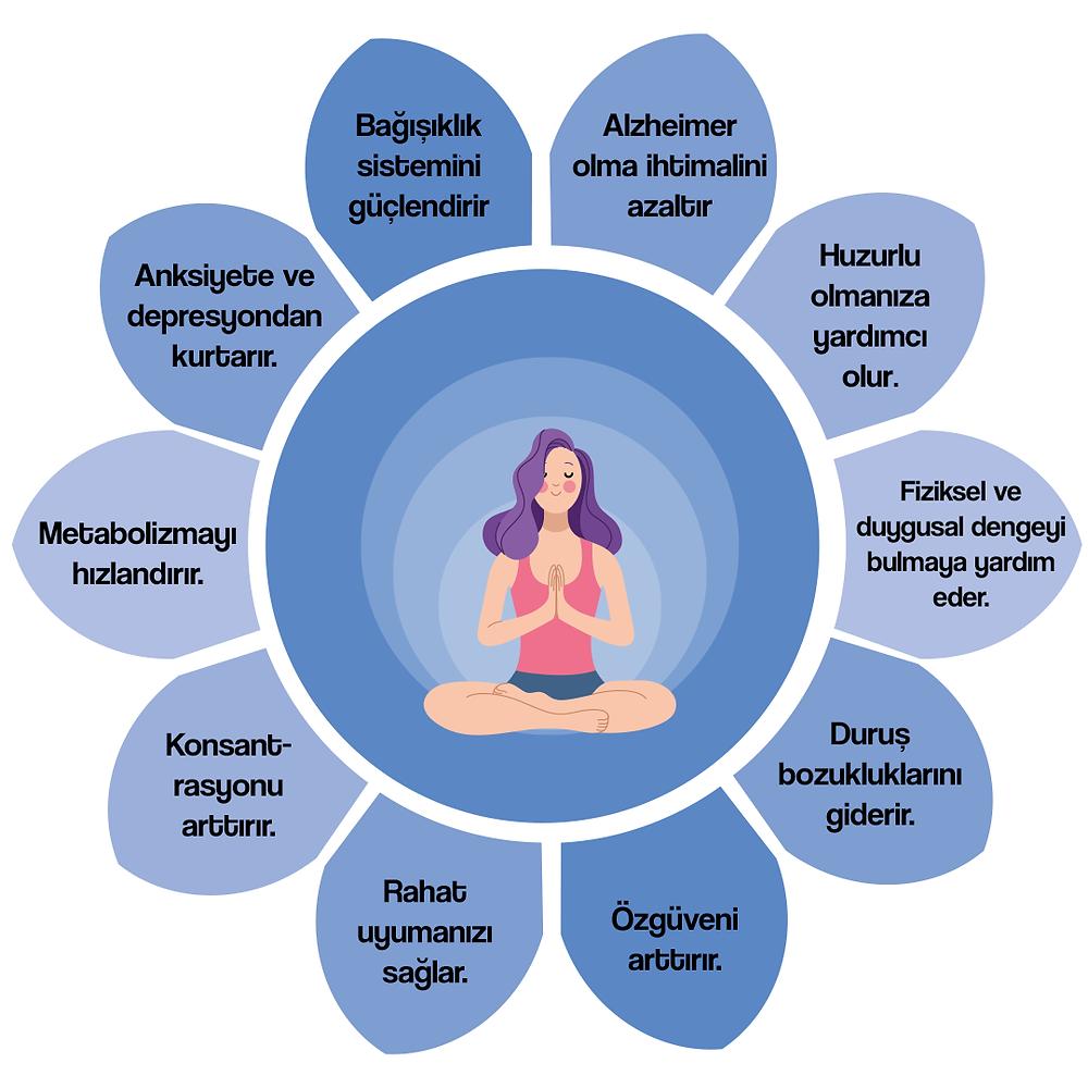 yoga nedir yoganin yararlari