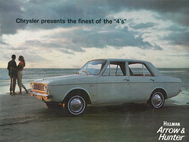 Chrysler Australia Marketing