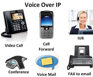 Free PBX phone system by SAITEL