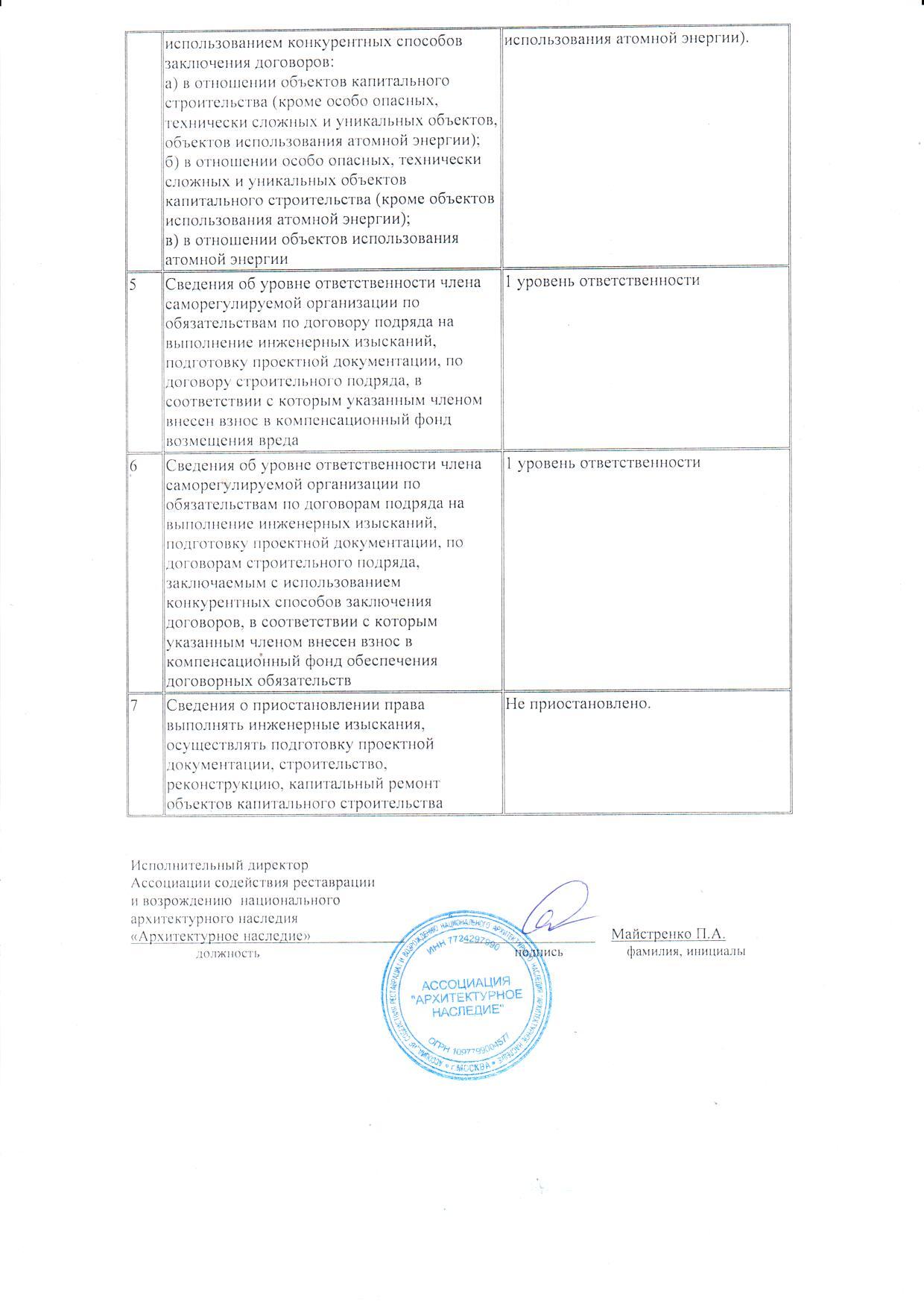 Выписка СРО стр-во л.2