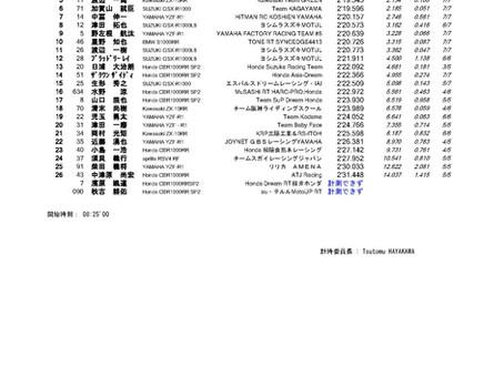 全日本ロードレース。最終戦 レース