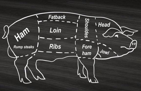 Pork Deposit