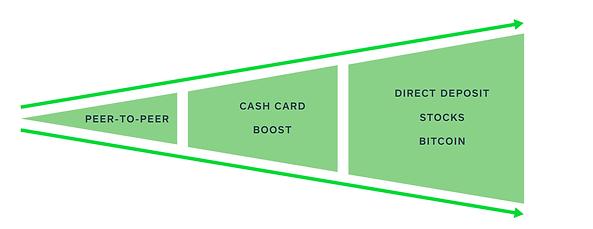Cash 2.png