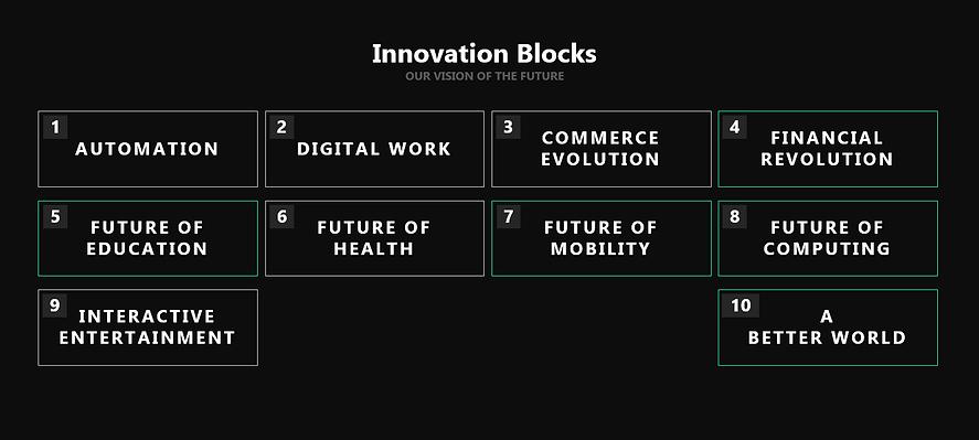 Innovation Blocks - Avory - Structural G