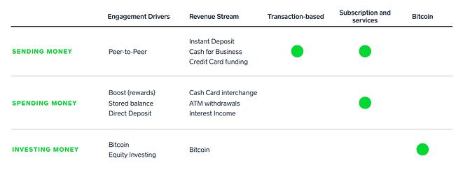 Cash App Businesses.png