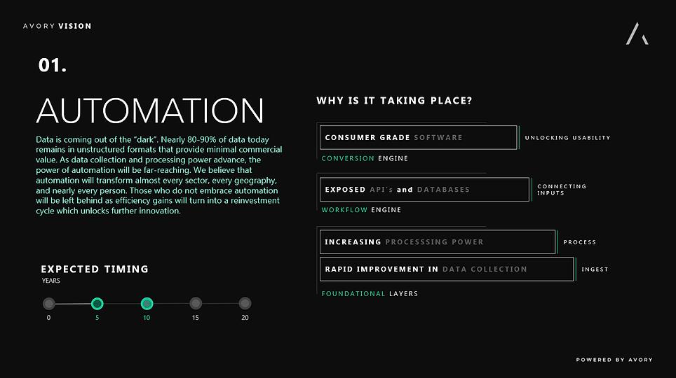 Automation - Avory - Innovation Block -