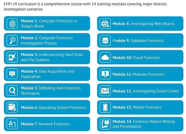 CHFI Curriculum.JPG